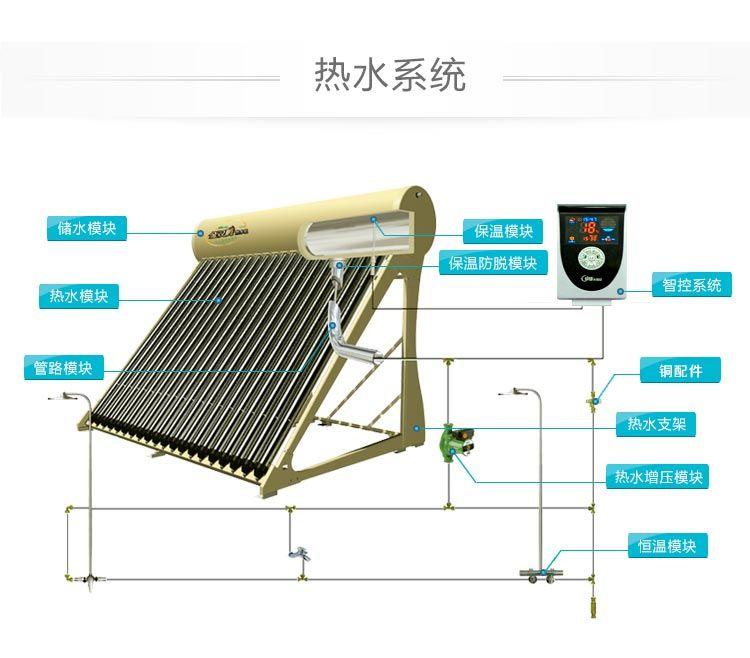 雷竞技app下载苹果皇明太阳能1-2.jpg