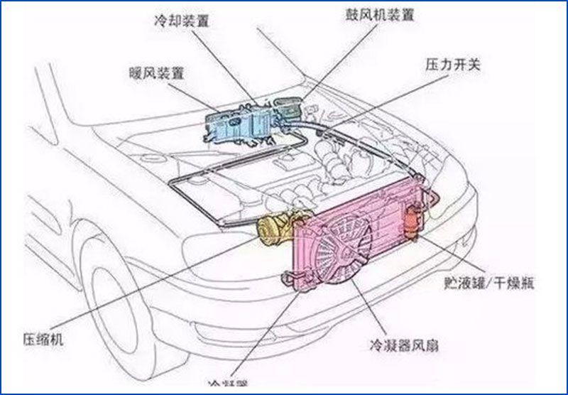 汽车空调结构透视图.jpg