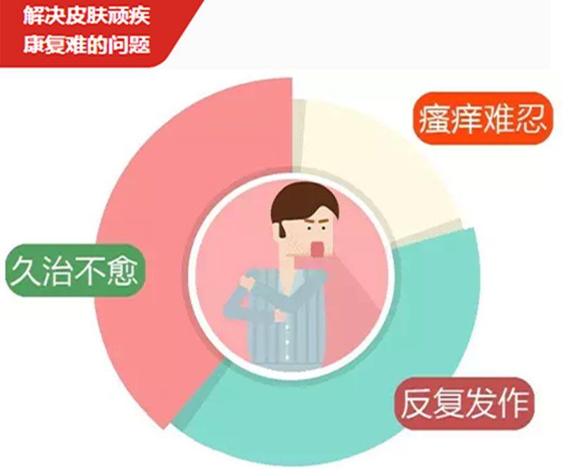 雷竞技app下载苹果姜老太修肤堂-7.jpg